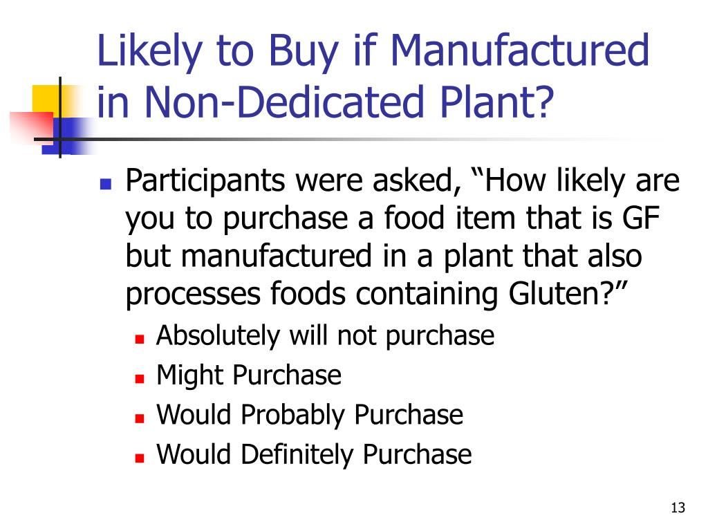 Likely to Buy if Manufactured in Non-Dedicated Plant?