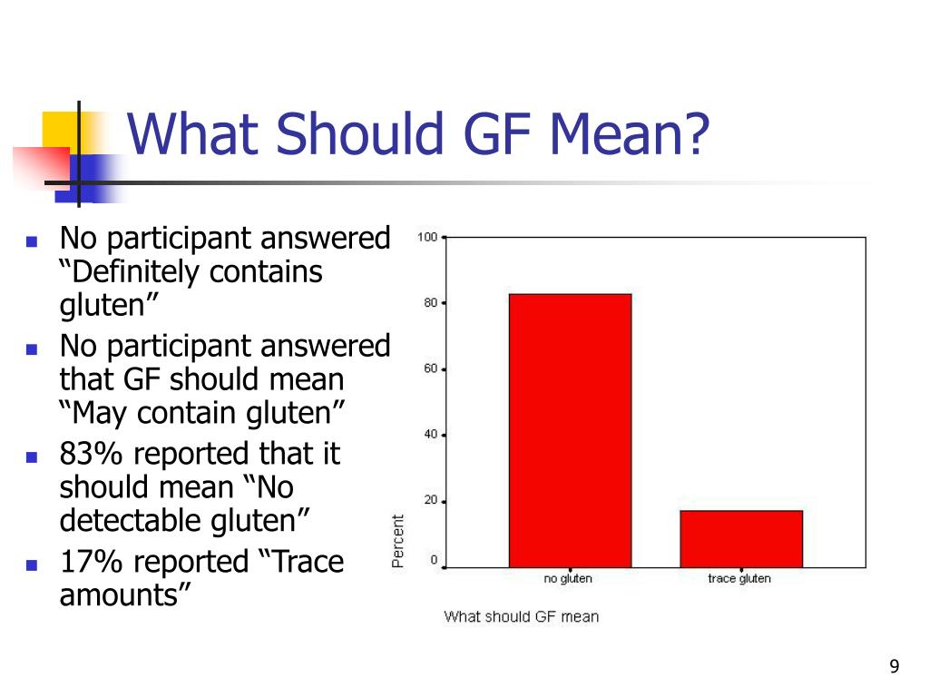 What Should GF Mean?