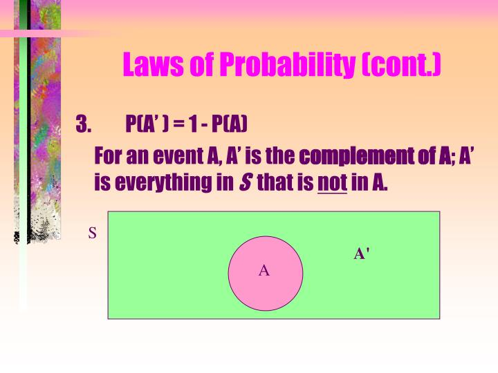 Laws of Probability (cont.)