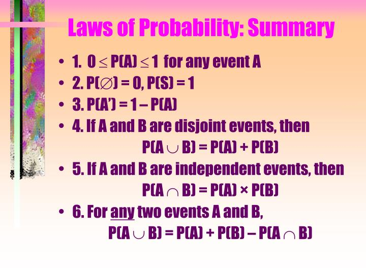 Laws of Probability: Summary