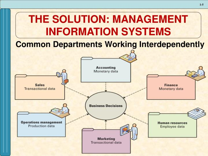 THE SOLUTION: MANAGEMENT INFORMATION SYSTEMS