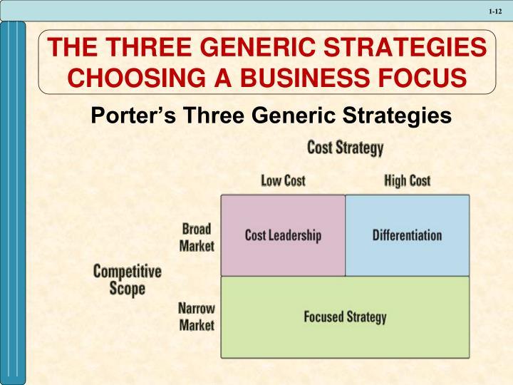 THE THREE GENERIC STRATEGIES