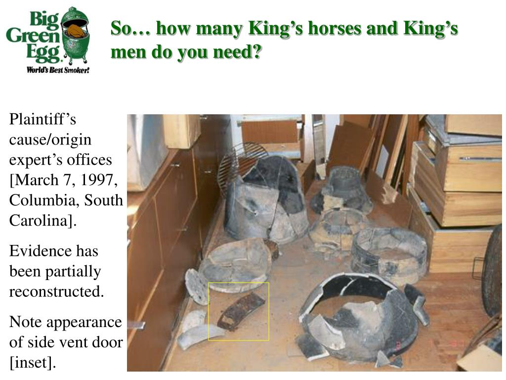 So… how many King's horses and King's men do you need?