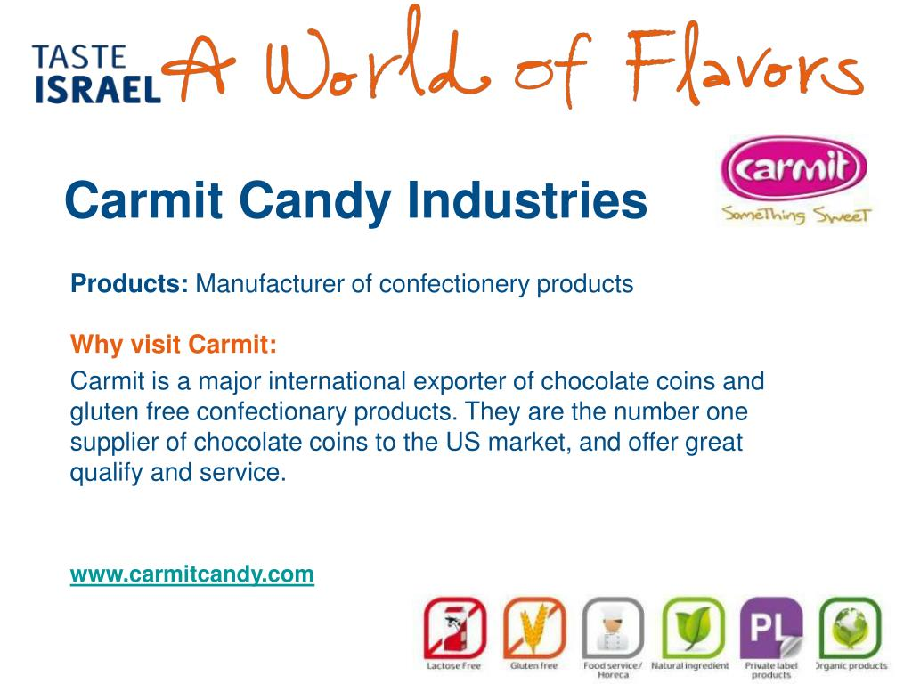 Carmit Candy Industries