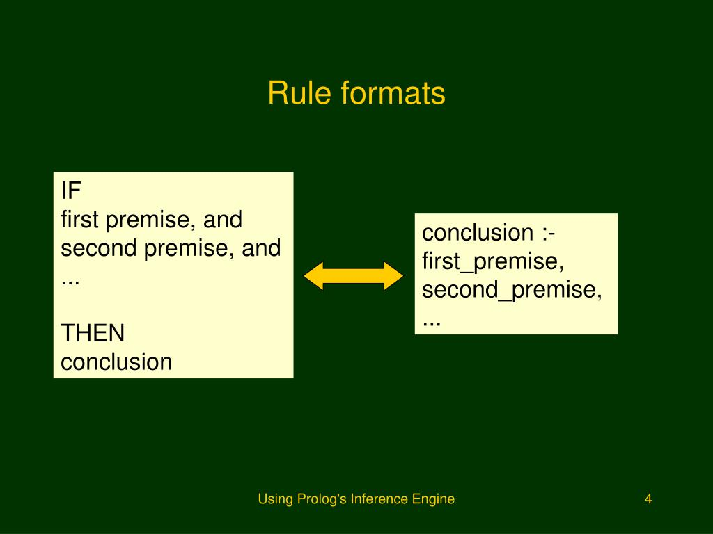 Rule formats