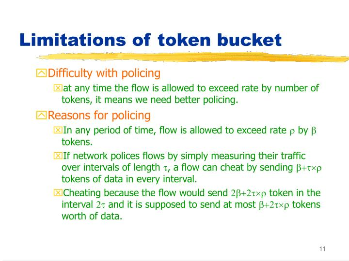 Limitations of token bucket