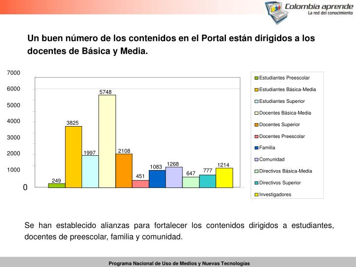 Un buen número de los contenidos en el Portal están dirigidos a los docentes de Básica y Media.