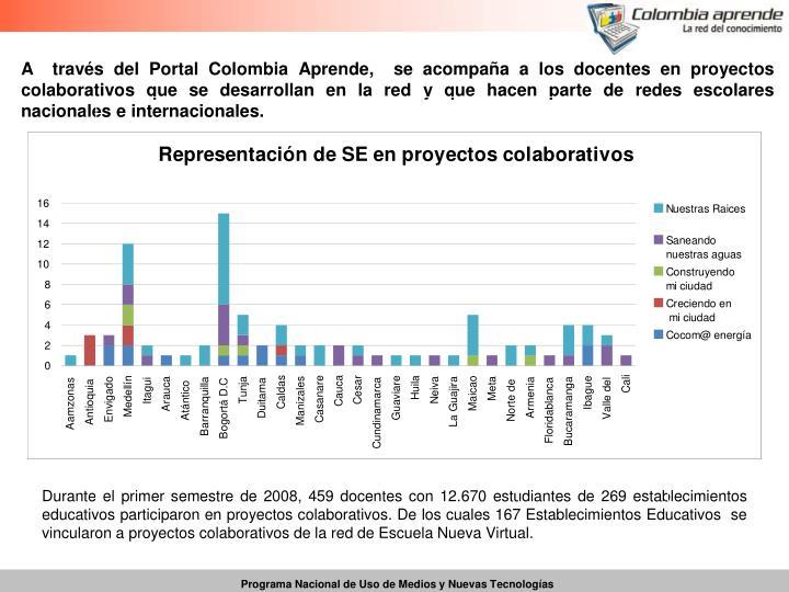 A  través del Portal Colombia Aprende,  se acompaña a los docentes en proyectos colaborativos que se desarrollan en la red y que hacen parte de redes escolares nacionales e internacionales.