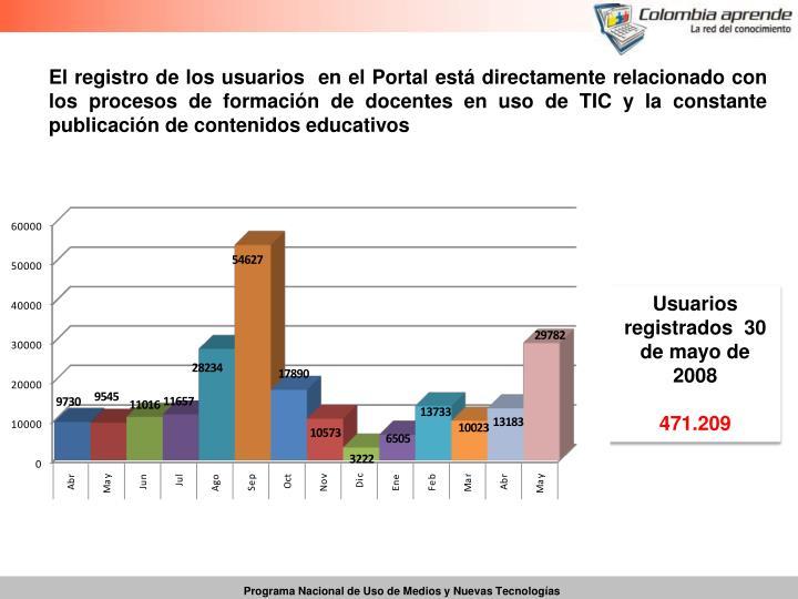 El registro de los usuarios  en el Portal está directamente relacionado con los procesos de formación de docentes en uso de TIC y la constante publicación de contenidos educativos