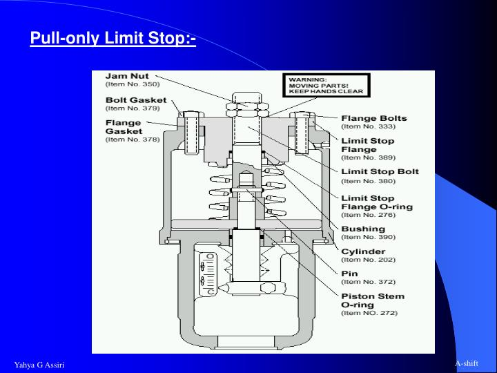 Pull-only Limit Stop:-