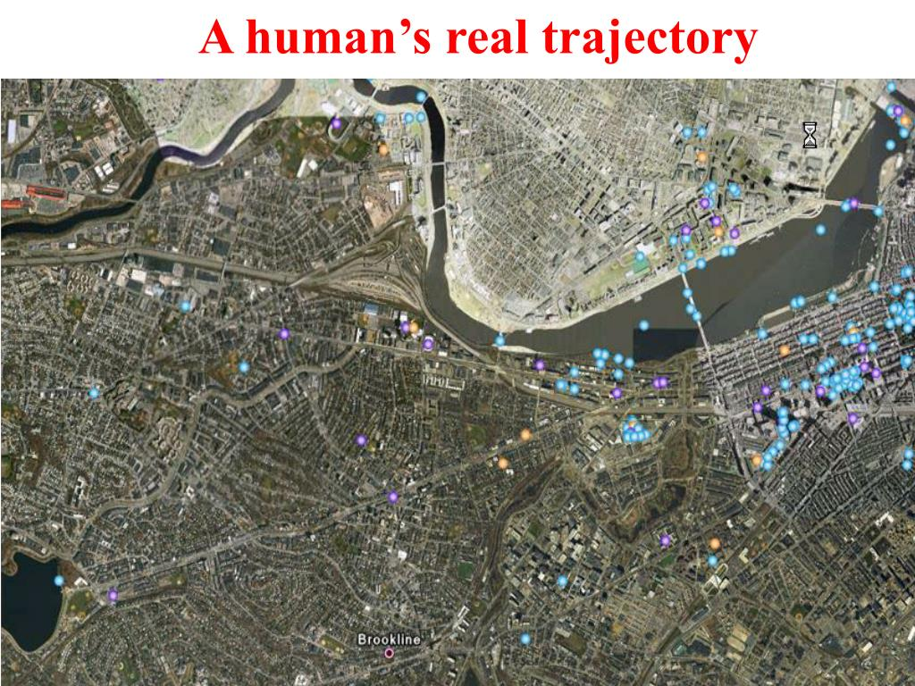 A human's real trajectory