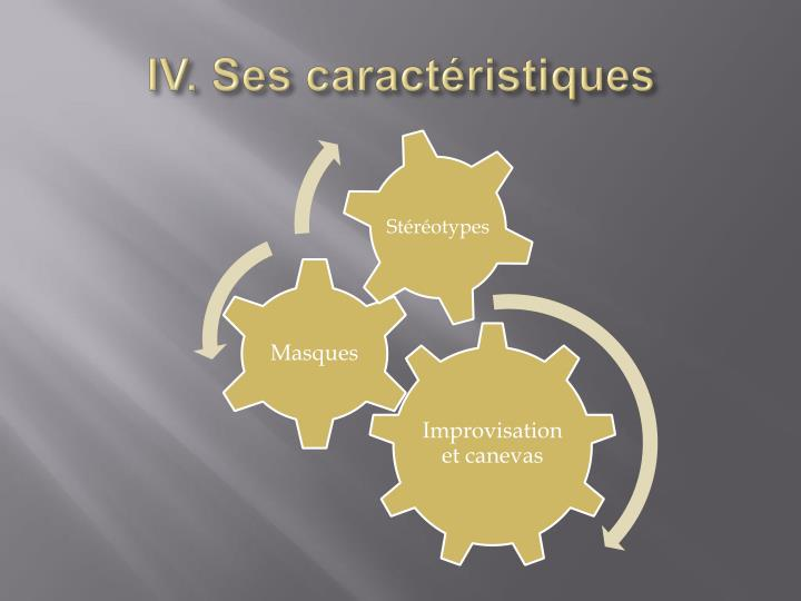 IV. Ses caractéristiques