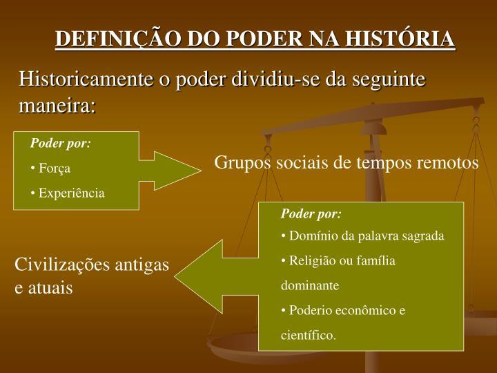 DEFINIÇÃO DO PODER NA HISTÓRIA