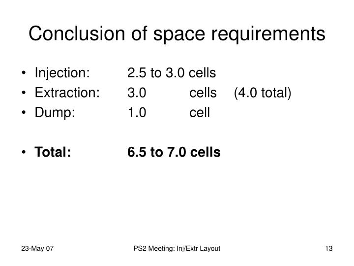 Conclusion of space requirements
