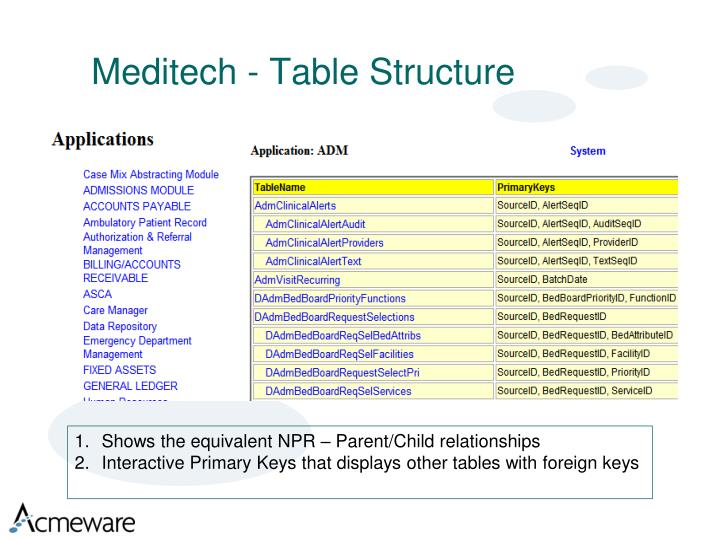 Ppt sql tips and best practices for meditech s dr for Table structure