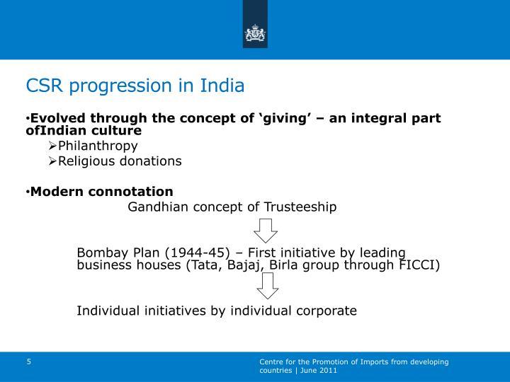CSR progression in India