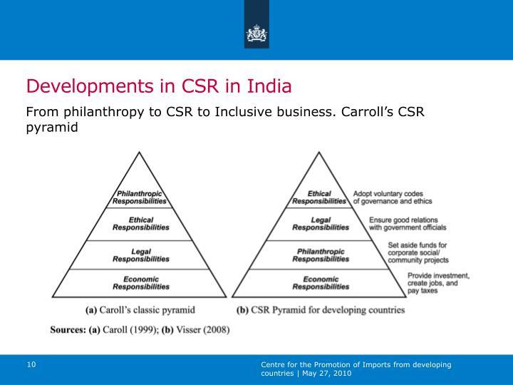 Developments in CSR in India