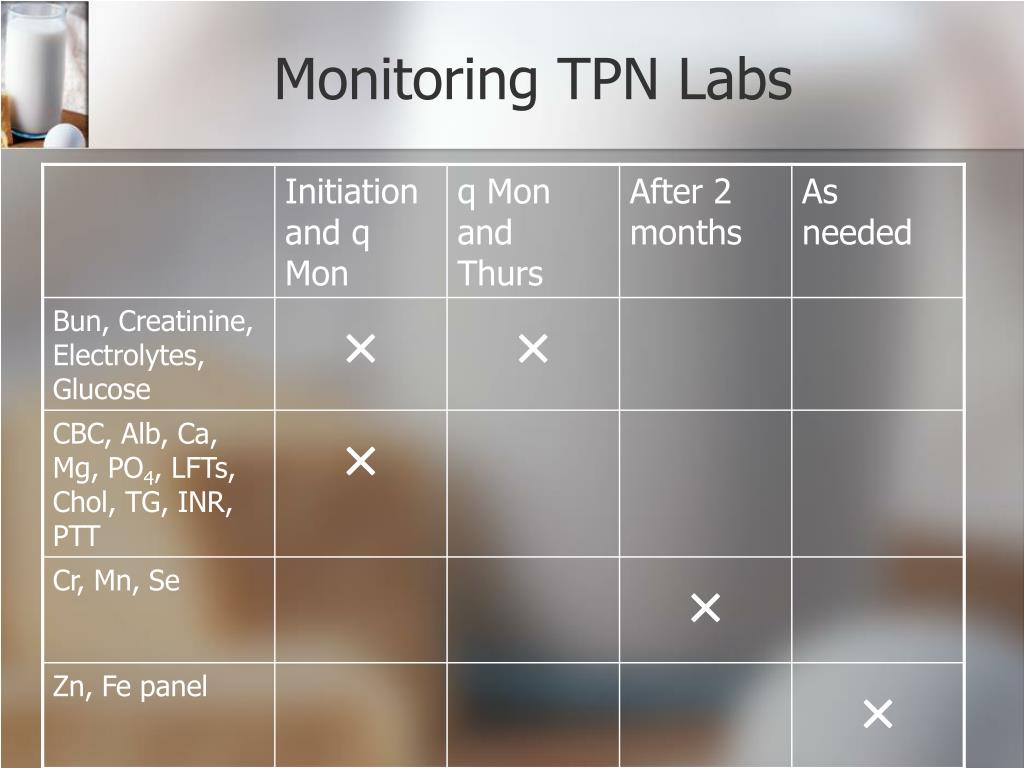 Monitoring TPN Labs