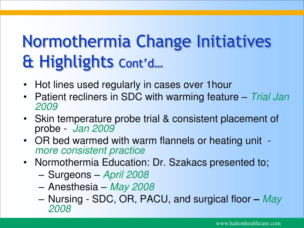 Normothermia Change Initiatives & Highlights