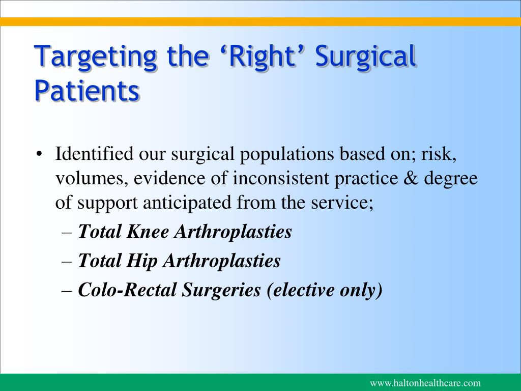 Targeting the 'Right' Surgical Patients