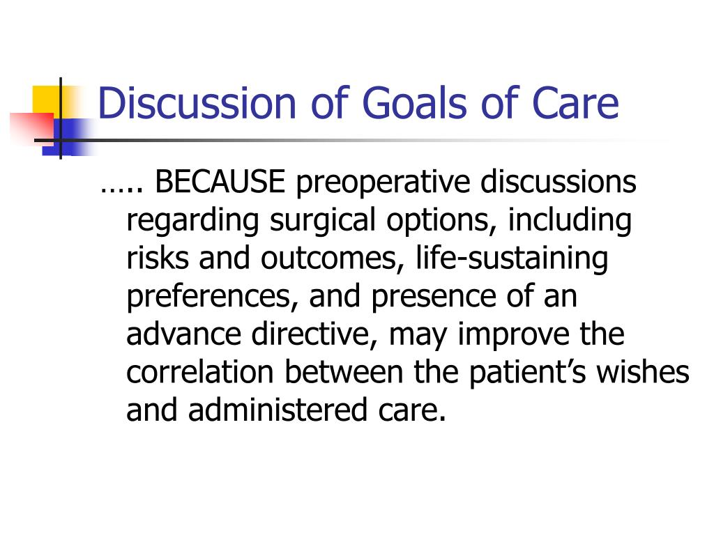 Discussion of Goals of Care