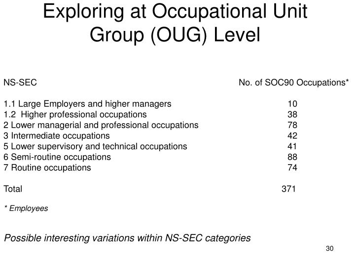Exploring at Occupational Unit Group (OUG) Level