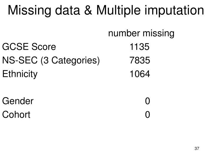 Missing data & Multiple imputation