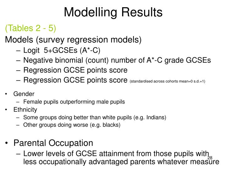 Modelling Results