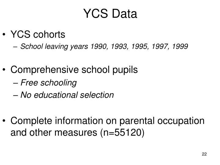YCS Data