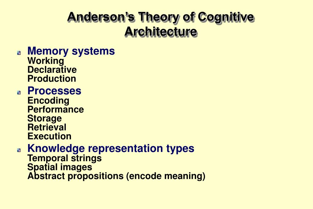 Anderson's Theory of Cognitive Architecture