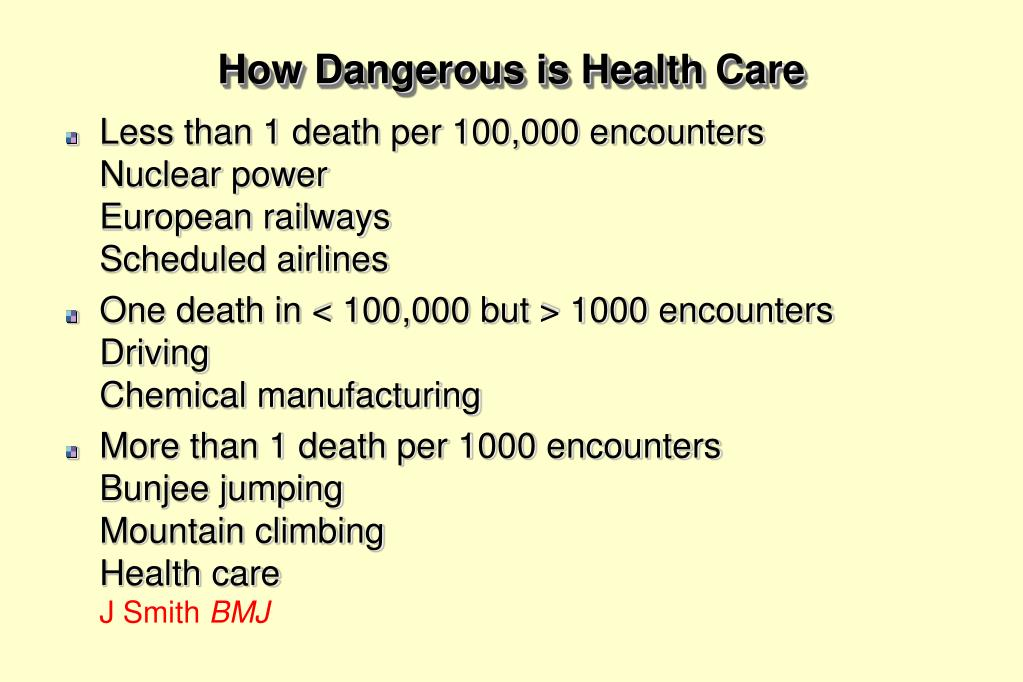 How Dangerous is Health Care