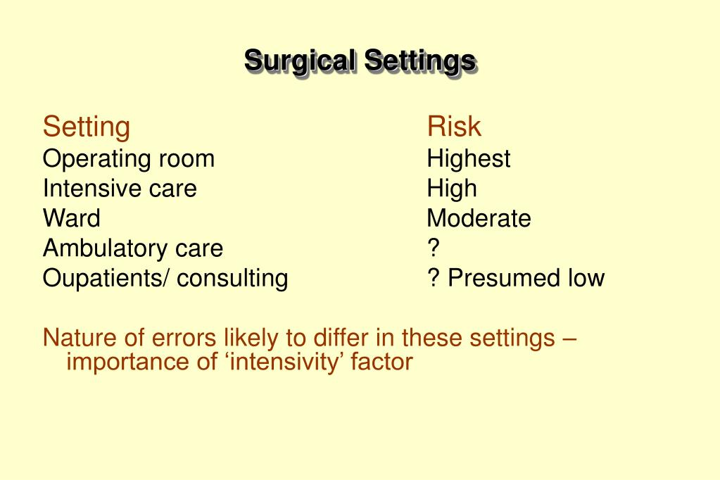 Surgical Settings