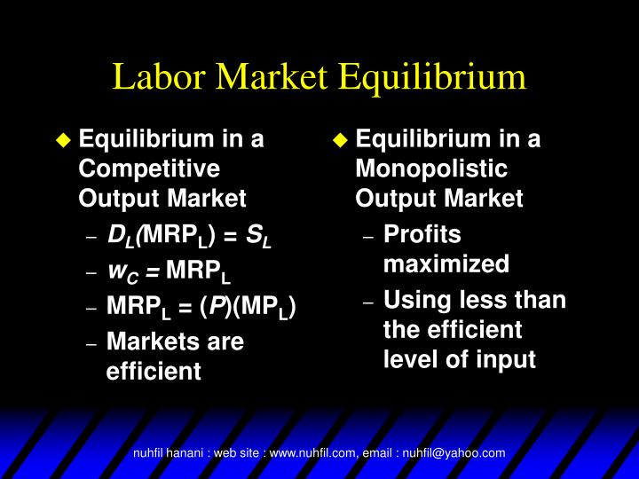Equilibrium in a Competitive Output Market