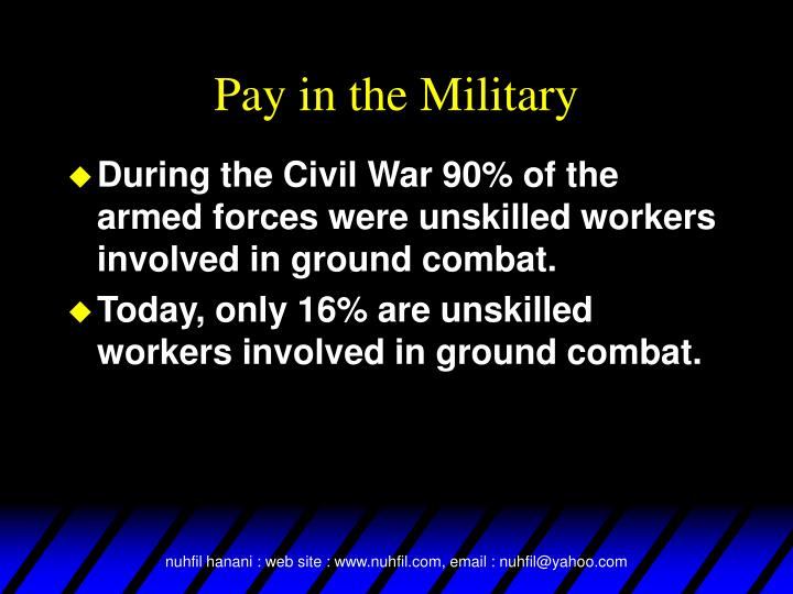 Pay in the Military