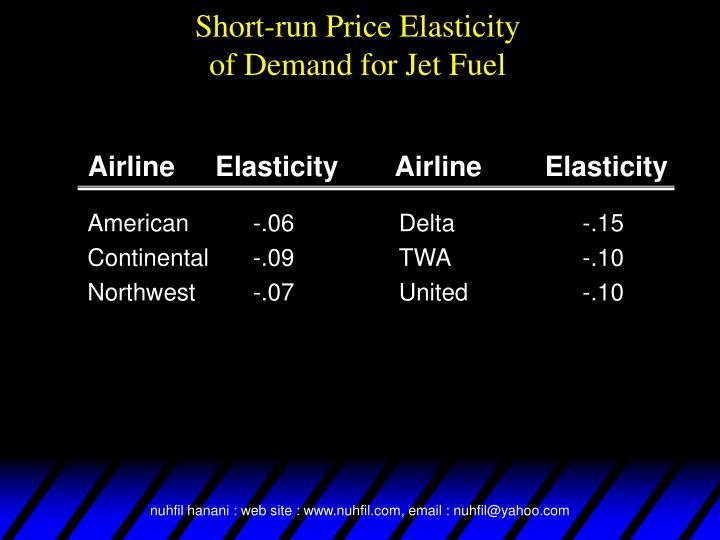 Short-run Price Elasticity