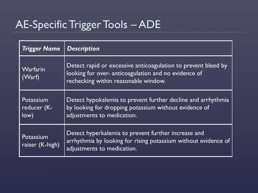 AE-Specific Trigger Tools – ADE