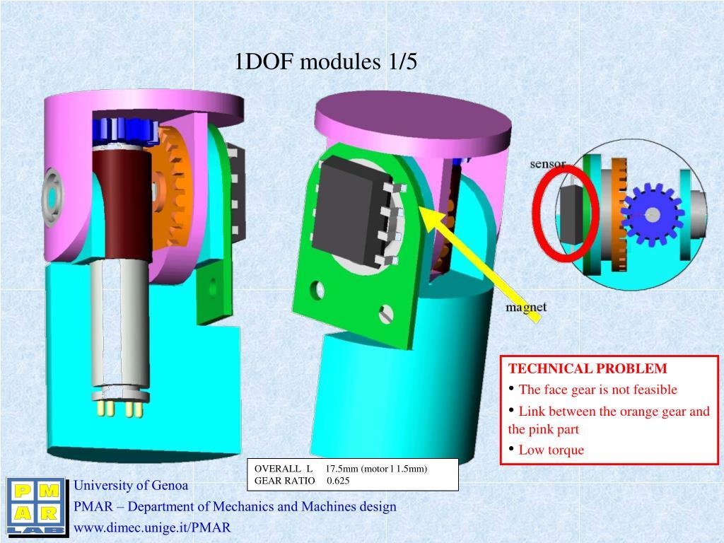 1DOF modules 1/5