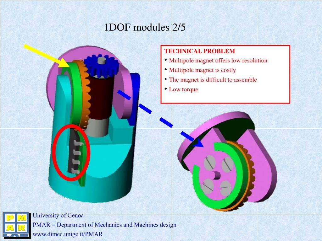 1DOF modules 2/5
