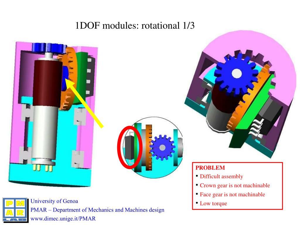 1DOF modules: rotational 1/3