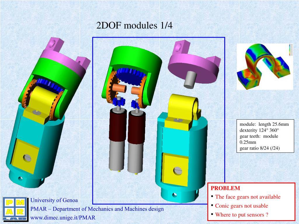 2DOF modules 1/4