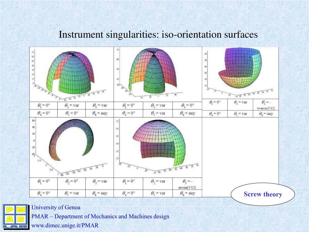 Instrument singularities: iso-orientation surfaces