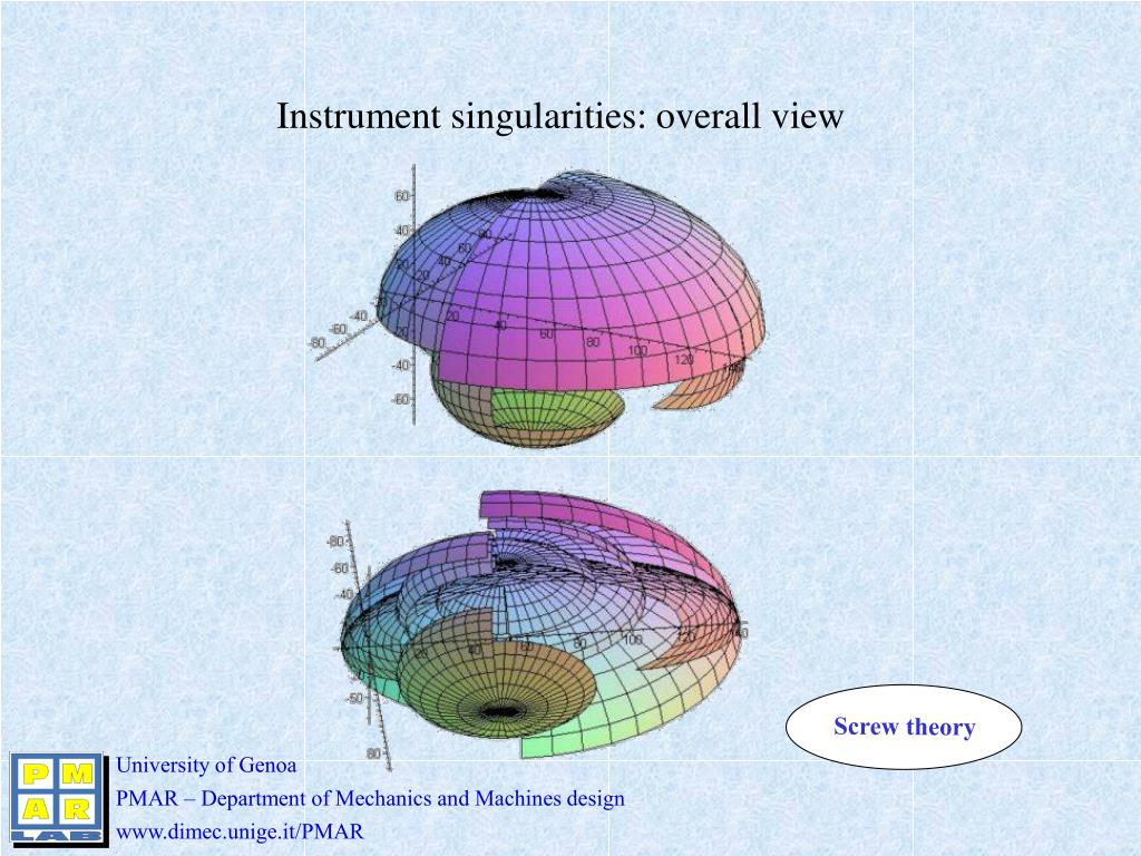 Instrument singularities: overall view