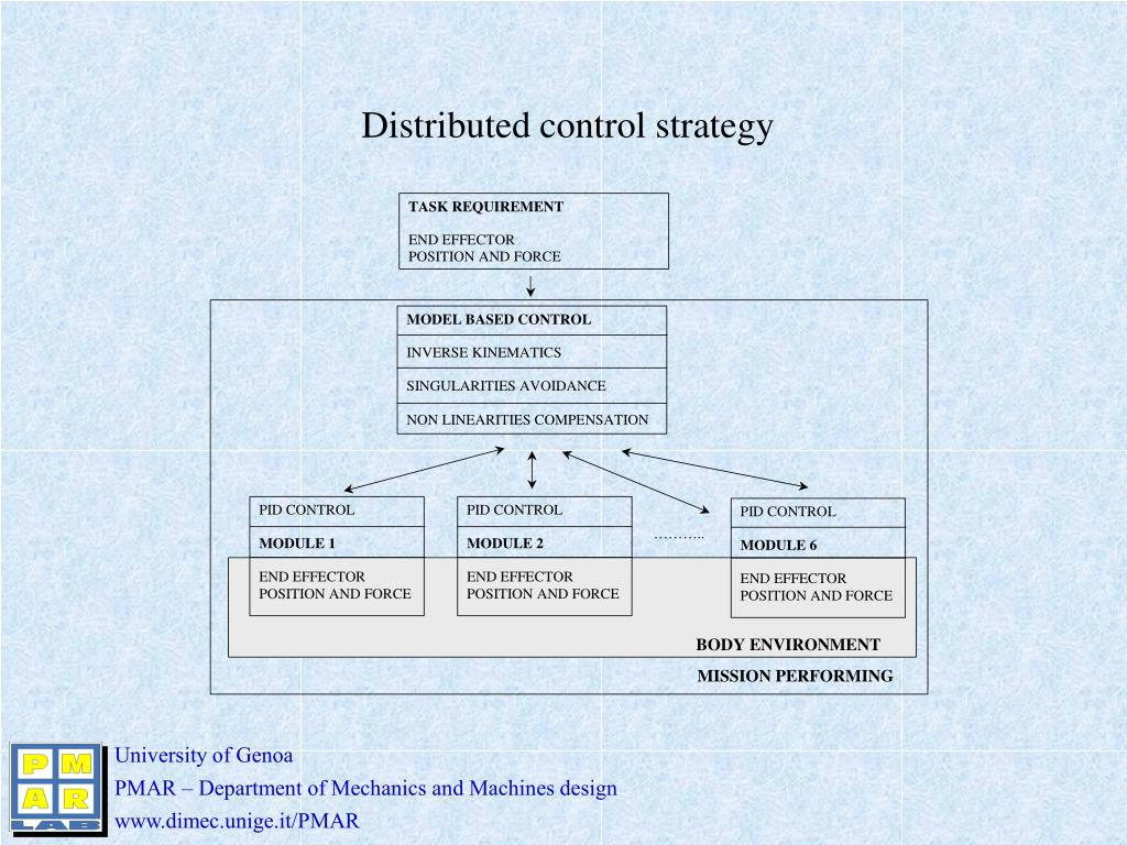 Distributed control strategy