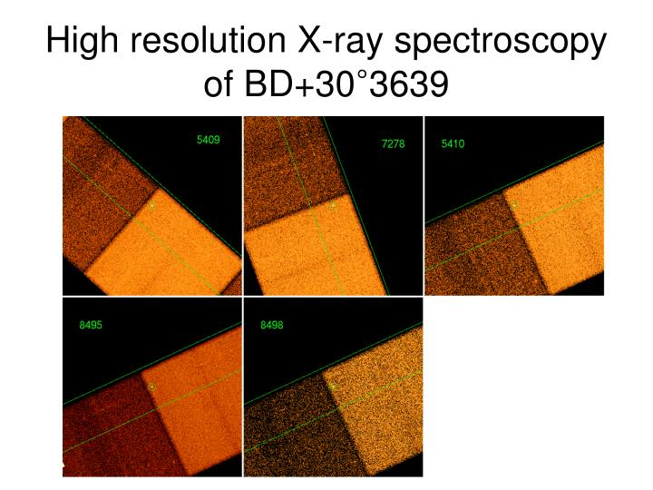 High resolution X-ray spectroscopy of