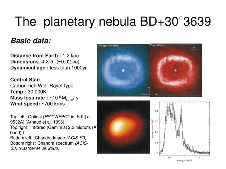 The  planetary nebula BD+30°3639