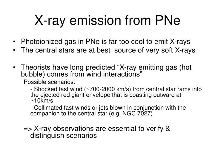X-ray emission from PNe