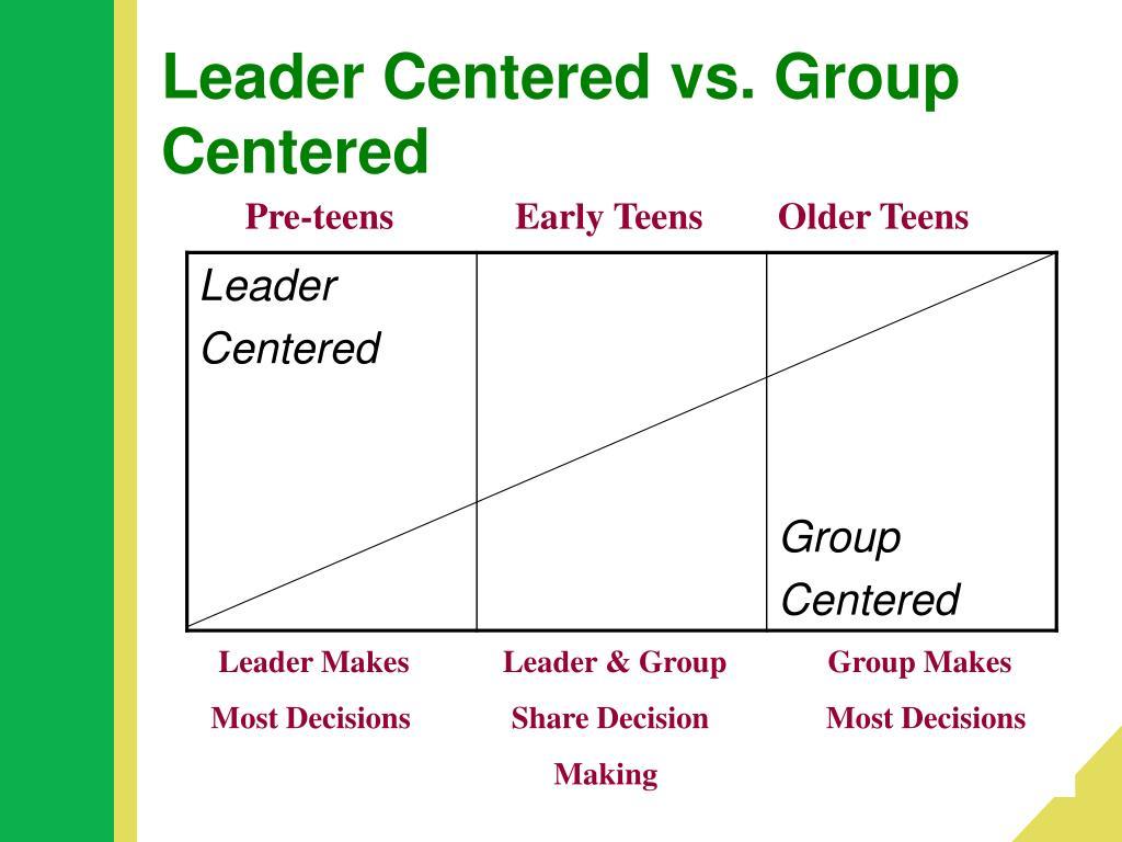 Leader Centered vs. Group Centered