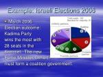 example israeli elections 2006