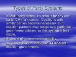 types of party systems12
