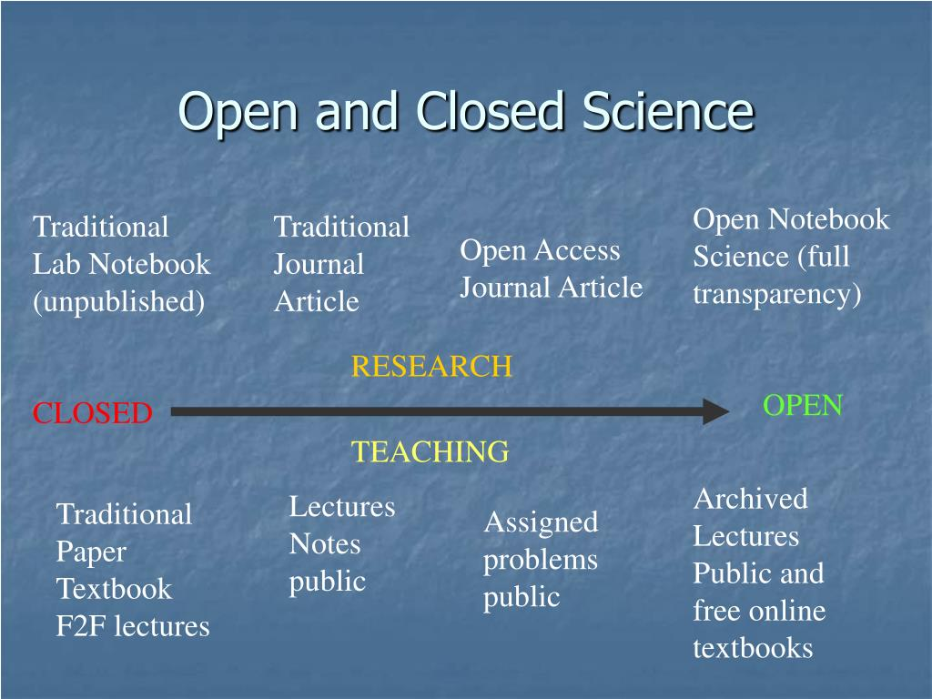 Open and Closed Science